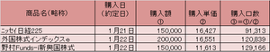 201401311