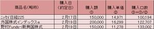 201402282