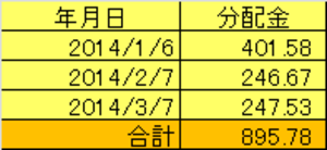 201403311