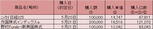 201405312