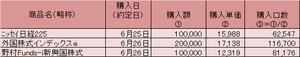 201406302