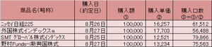 201408312