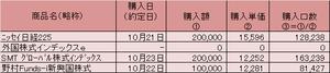 201410312