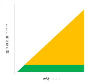 201501121