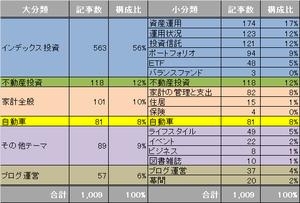 201502103