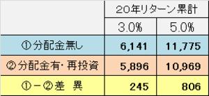 201503141_2