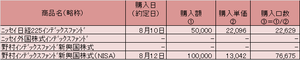 201508312