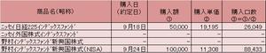 201509302
