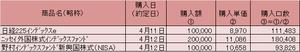 201604302