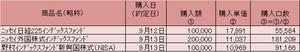 201609302