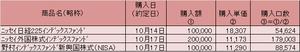 201610312