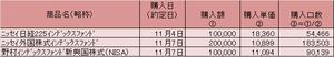 201611302