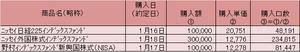 201701312