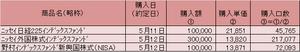 201705312_2